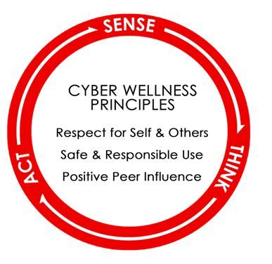 Cyber Wellness Tip Sheet